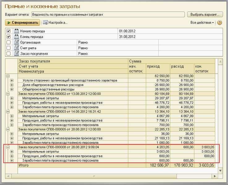 Аренда офиса это прямые или косвенные расходы аренда коммерческой недвижимости Лыткаринская улица