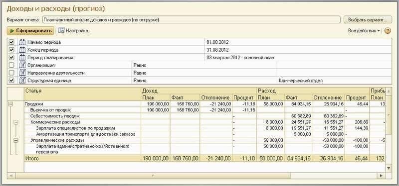 Елена Остановимся отчет о расходах на доставки бланк договора